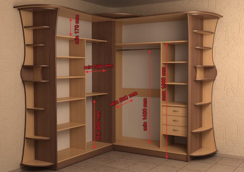 размеры шкаф
