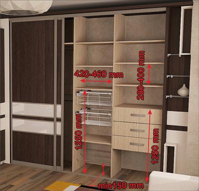 размеры шкафа изнутри