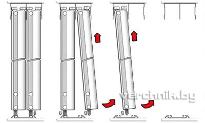 схема установки дверей